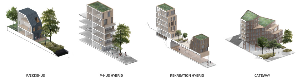 Gustavsberg bygningstypologier