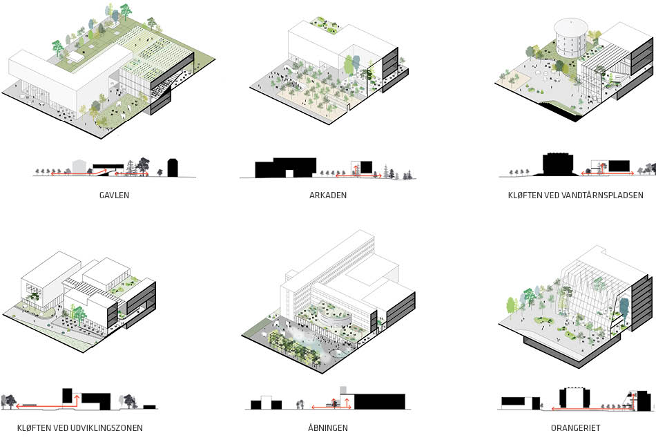 Bygning og landskab