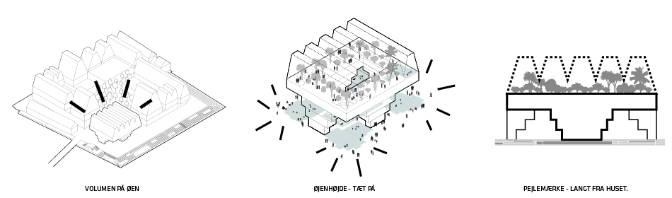 VANDKULTURHUS_Diagram