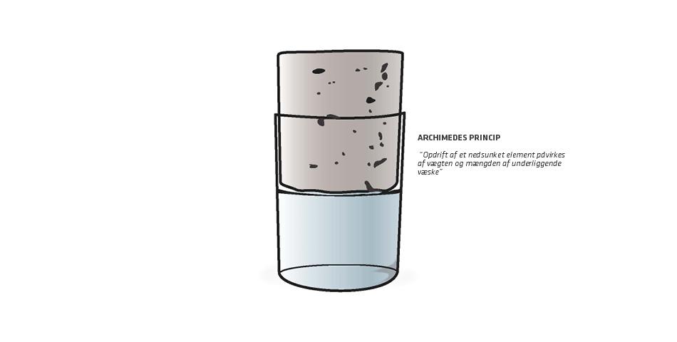 Diagram_archimedes