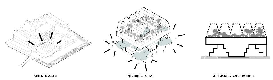 VANDKULTURHUS_Diagram